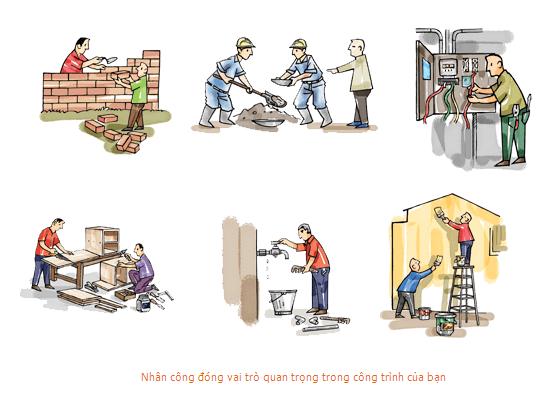bảng giá nhân công xây dựng năm 2019 2