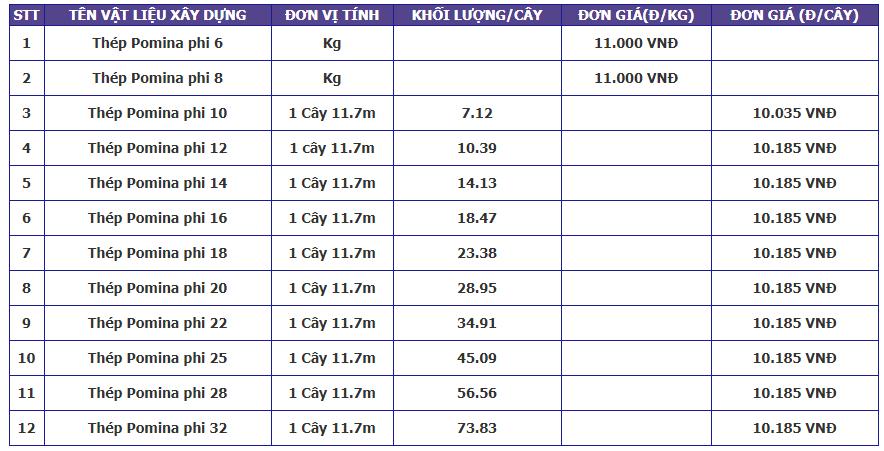 mẫu bảng báo giá vật liệu xây dựng 3