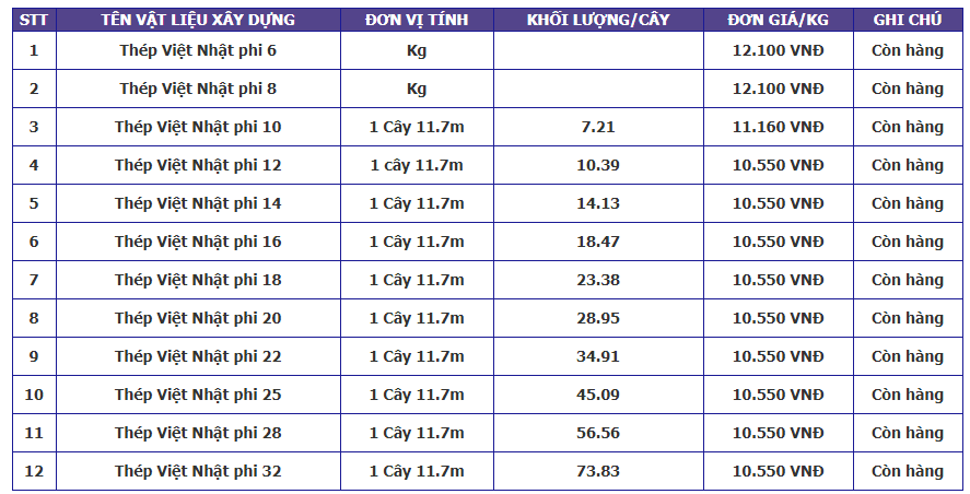 mẫu bảng báo giá vật liệu xây dựng 4