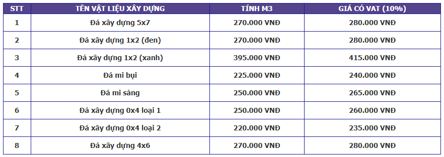 mẫu bảng báo giá vật liệu xây dựng 7